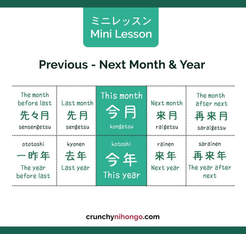 japanese-words-months-years