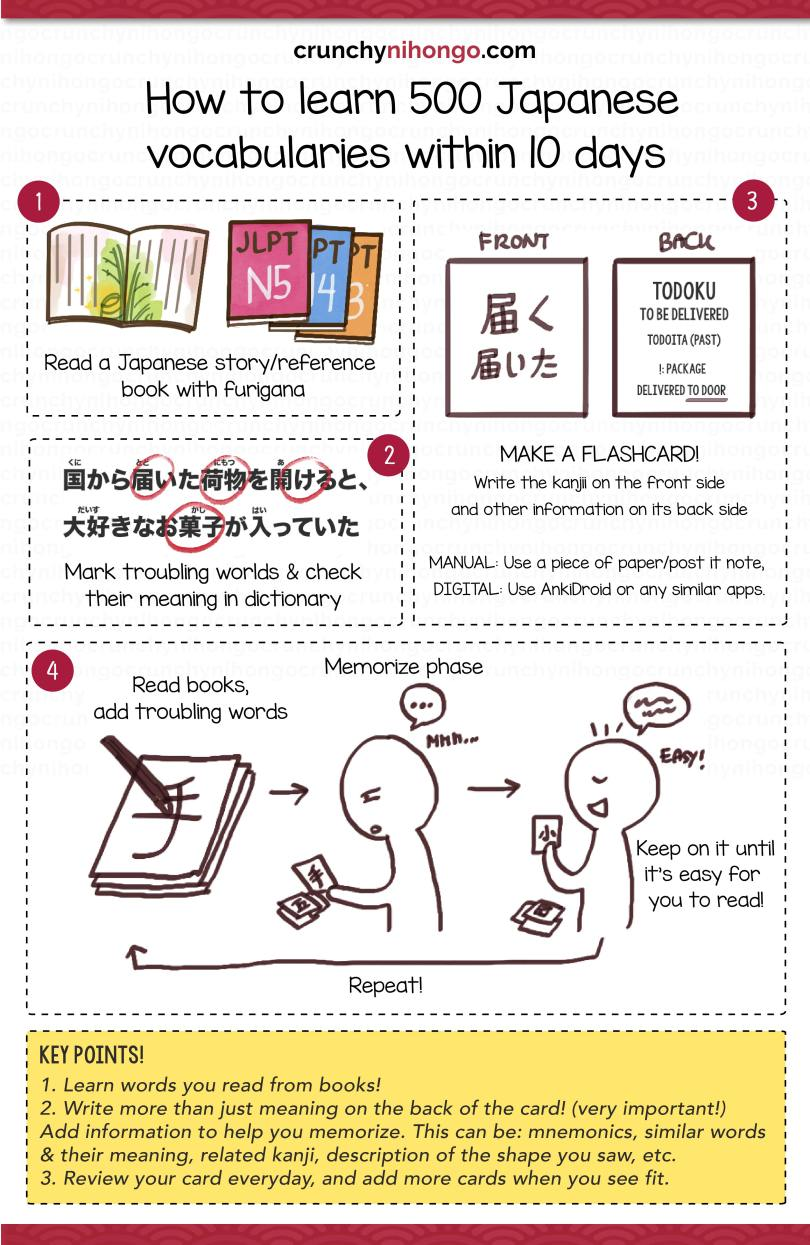 The Most Effective Way To Improve Your Kanji Vocabulary Skills