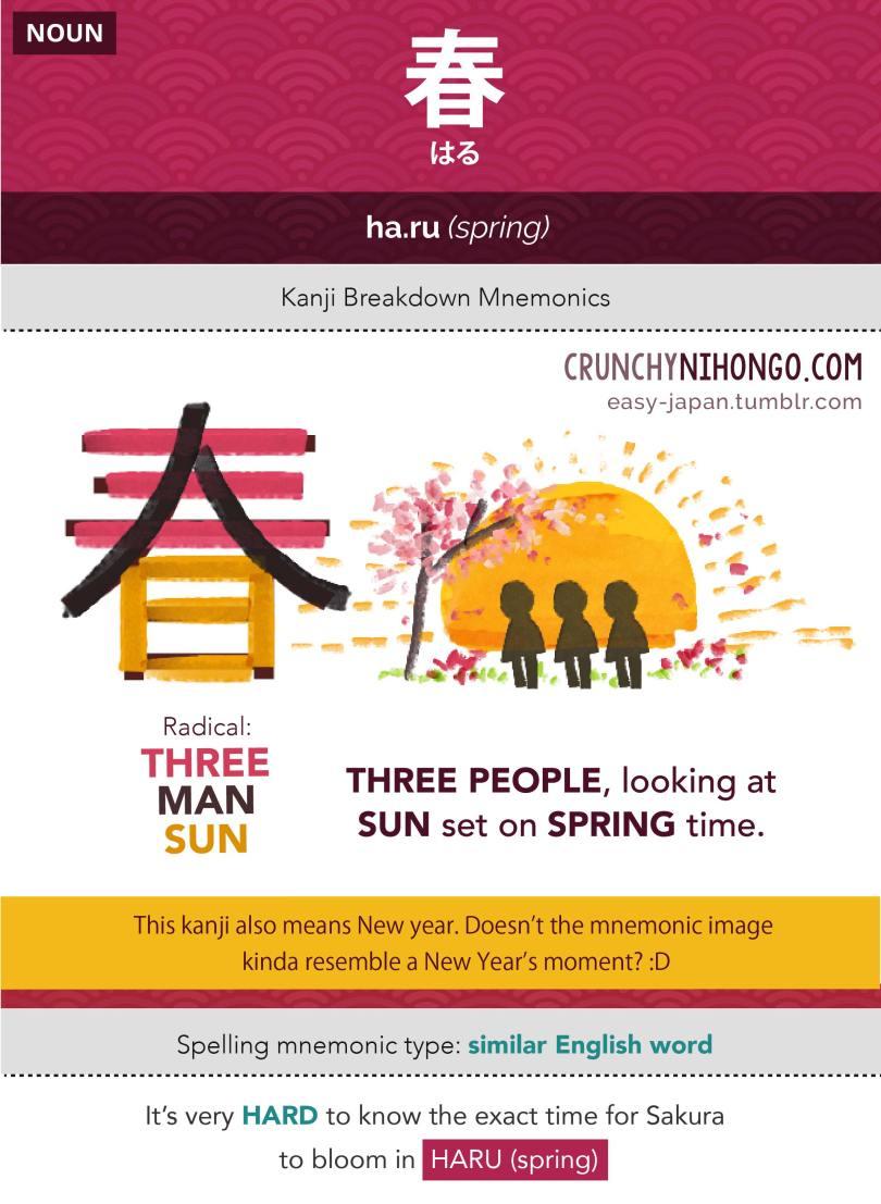 n5-vocabulary-haru-spring