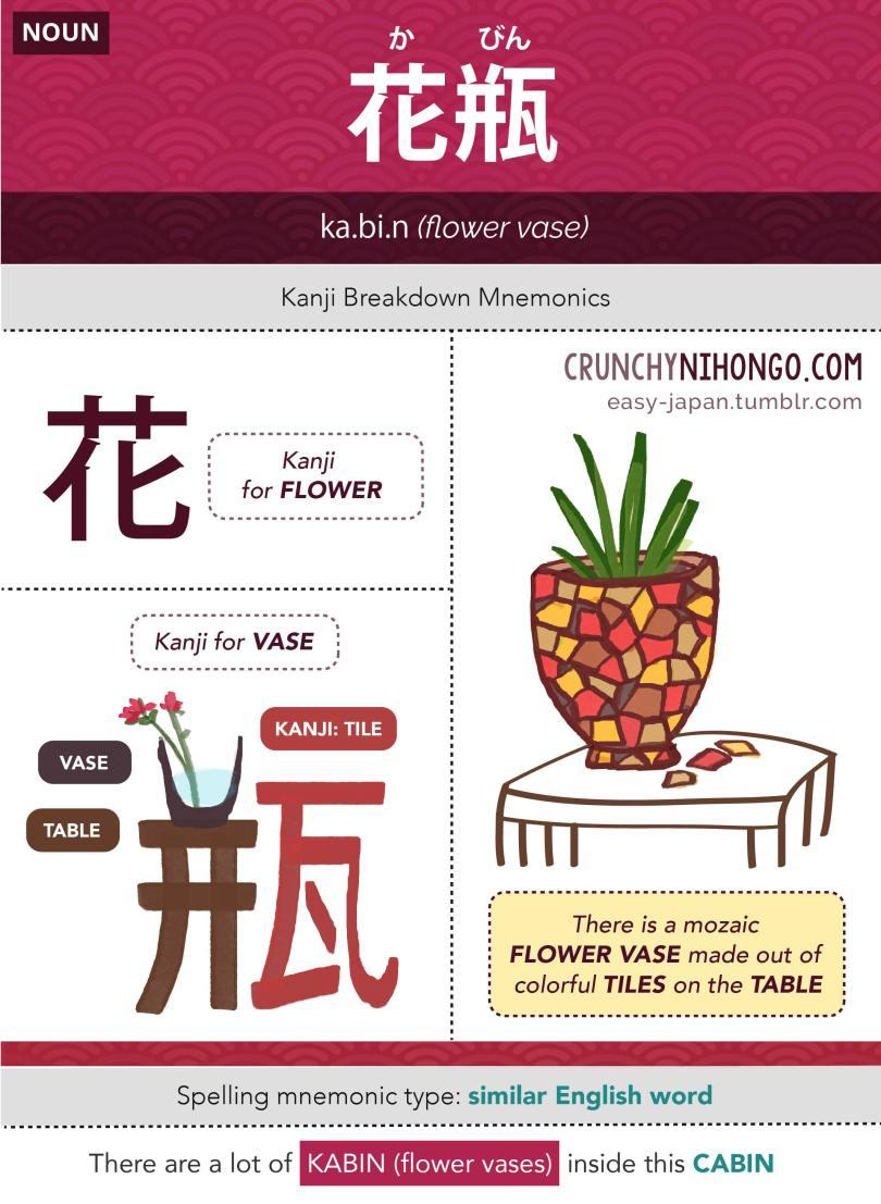 n5-vocabulary-kabin-vase