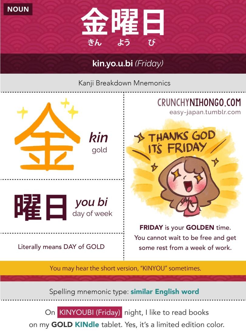 n5-vocabulary-kinyoubi-friday