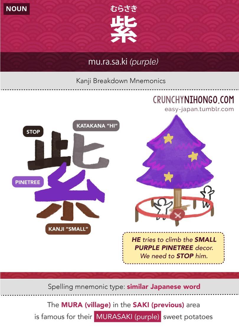 n5-vocabulary-murasaki-purple