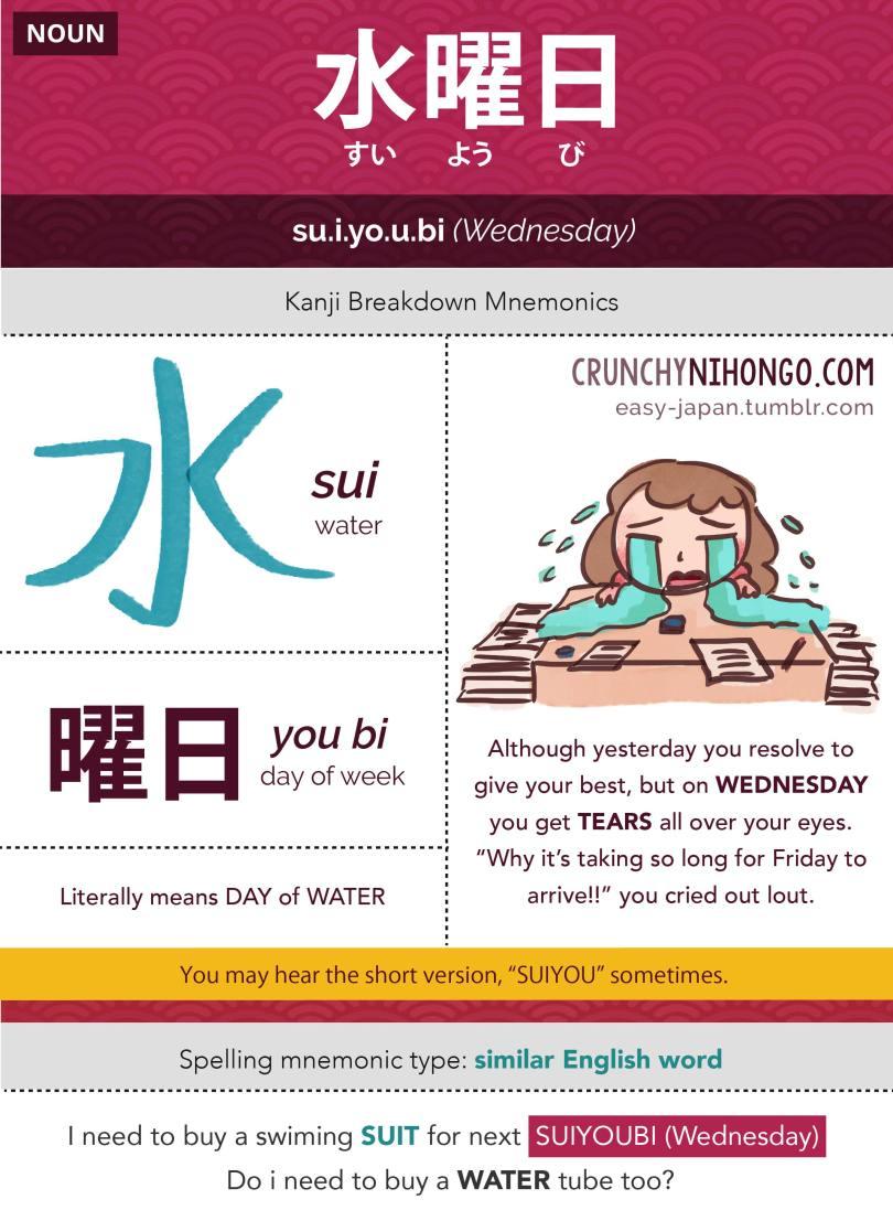 n5-vocabulary-suiyobi-wednesday