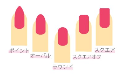 http://magazine.nailbook.jp/column/nail-shape/