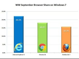 Google Chrome Mozilla Firefox