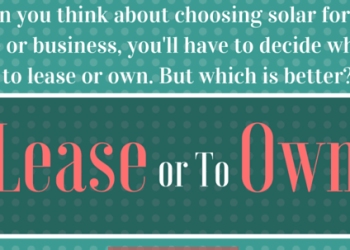 Solar Financing Infographic: Lease vs. Own
