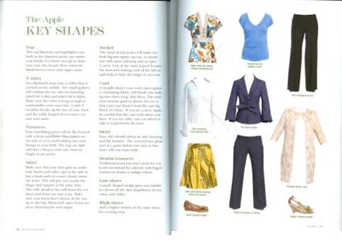 Sample Page: Key Shapes
