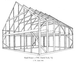 Hand House c1740 Dutch Neck NJ CW Zink 1985