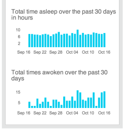 Fitbit sleep Sept-Oct