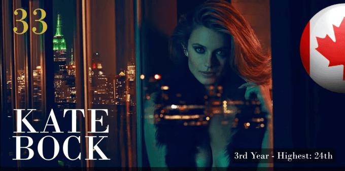 ケイト・ボック 世界で最も美しい顔100人