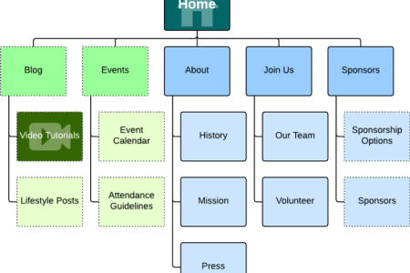 site map pictures to pin on pinterest