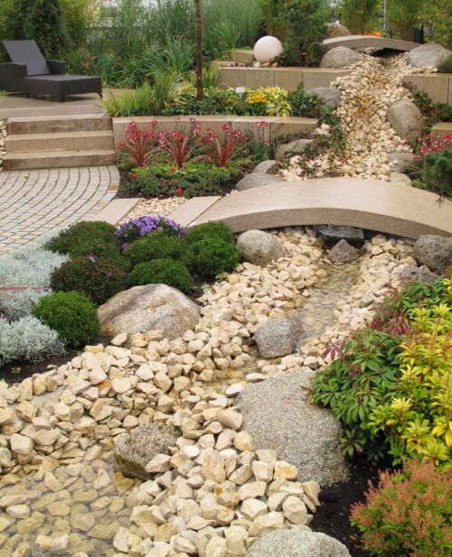 Incredible Landscapes Backyard Landscaping Ideas Photos This Yard Has Very Own River Beside Light Colored Rockskeep Backyard Landscaping Ideas Photos Small Backyard