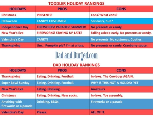 Holiday Rankings33 e1404418275510 Holiday Hierarchy