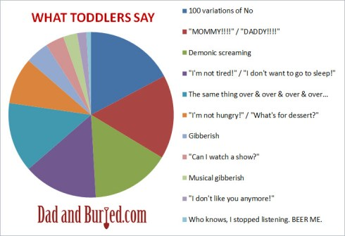 What Toddlers Say From the Mouths of Babes