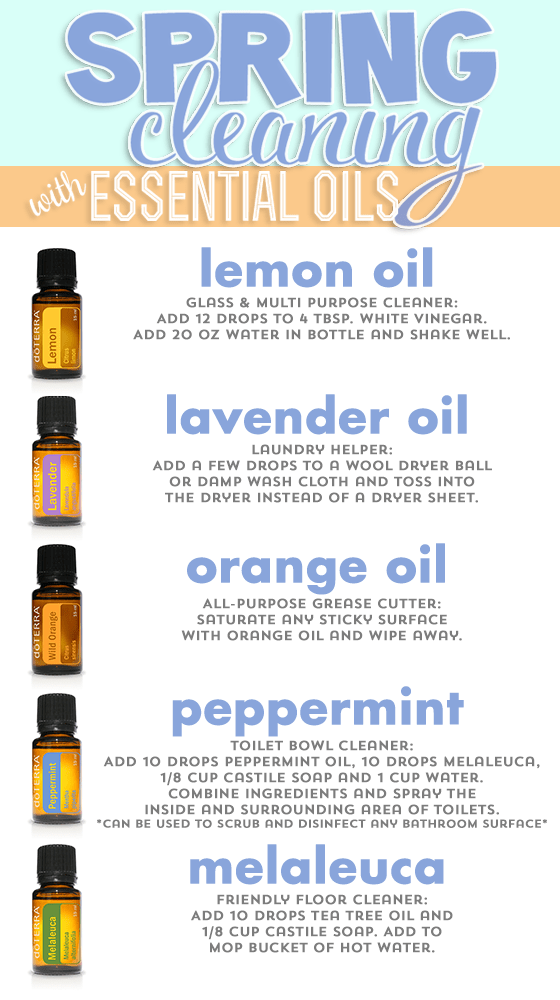 Natural Antibacterial Essential Oils