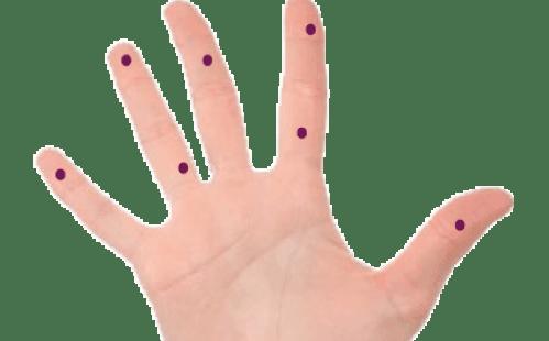手の指にあるほくろ占い
