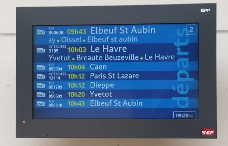 List of Train Departures