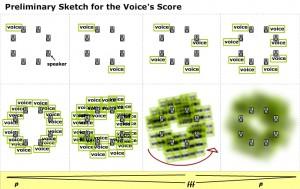 preliminar- voice-score