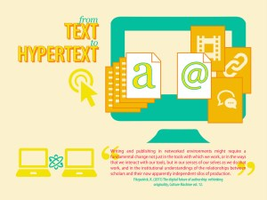 text to hypertext infographic
