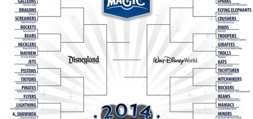 March Magic_Bracket