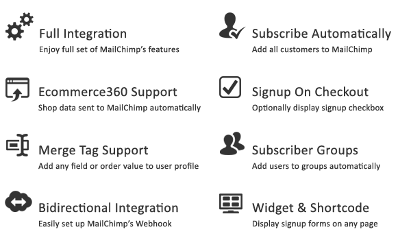 woocommerce woochimp features