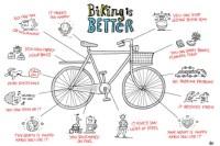 biking-is-better