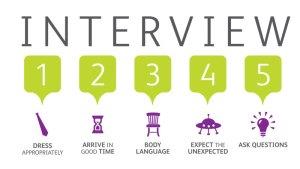 Persiapan Interview Pelamar Kerja – Siapkan Pertanyaan