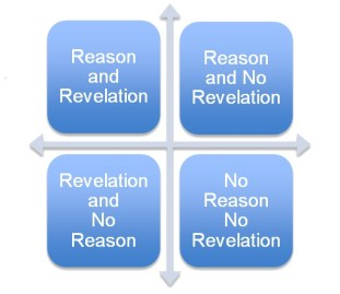 Story viewed through prism of Reason and Revelation