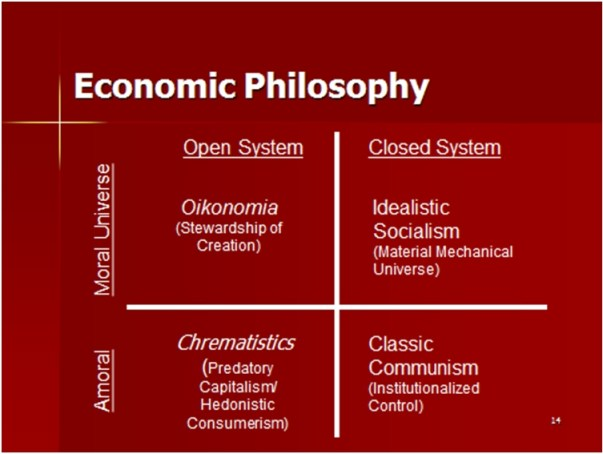 Pope Francis discusses economic philosophy