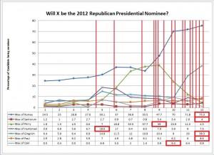 2012 Rep Nominee Debates