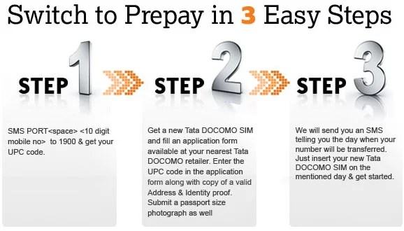 Prepay Offers MNP
