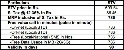 BSNL Special Traffic Voucher For Rs786