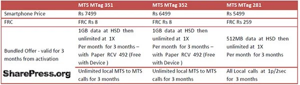 MTS MTag Bunled Voice and Data Plans