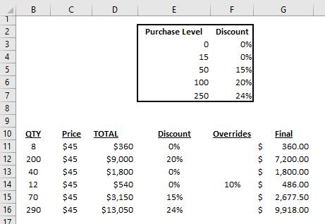 discount calc 5