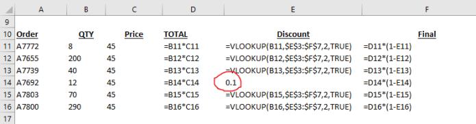 discount calculation2