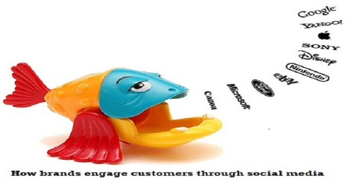 How brands engage customers through social media