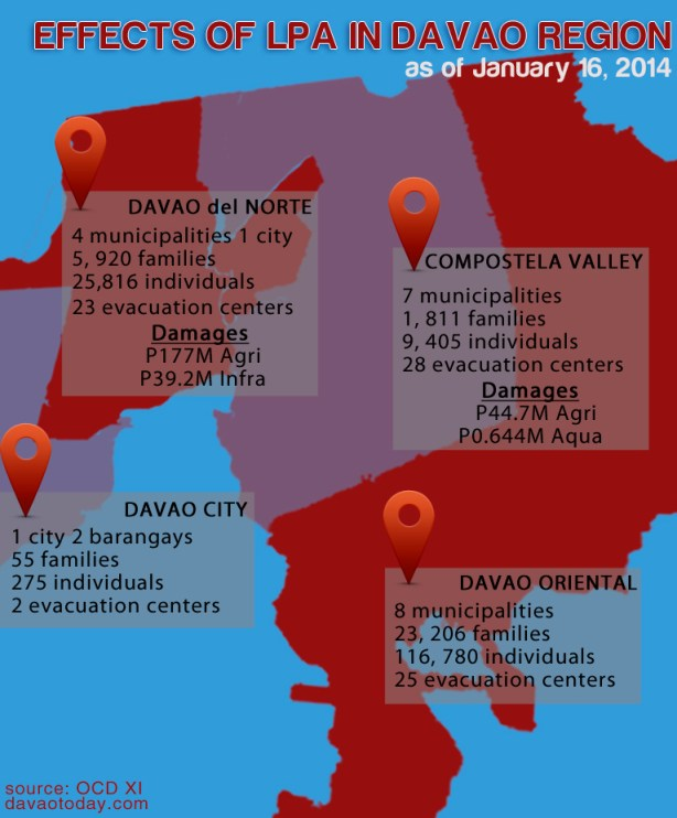 (Infograph by Earl Condeza. Davao Today)