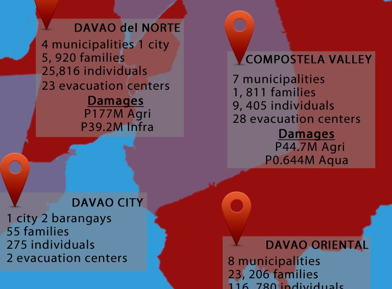 Agaton lowers into LPA, but floods swamp Mindanao towns