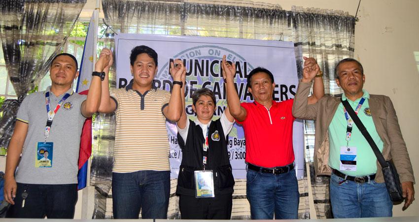 Duterte allies win, lose in local polls