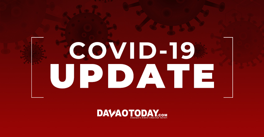 Region XI's COVID-19 cases breach 4,000 mark; Davao City with highest active cases