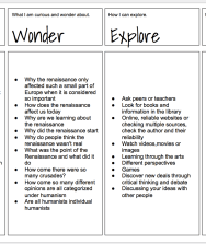 Sample of a TWEL chart, designed to promote thinking visibility, challenge assumptions, and encourage curiosity.