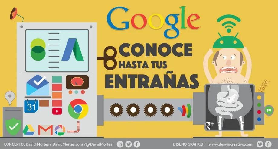 Google Conoce Hasta tus Entrañas #Infografía