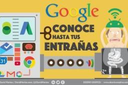 google-conoce-tus-entranas