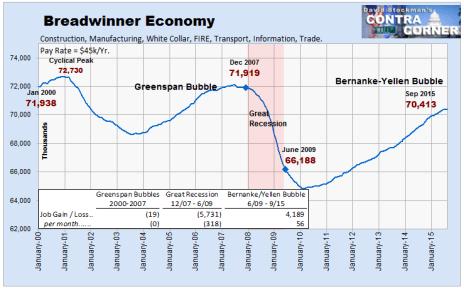 Breadwinner Jobs - Click to enlarge