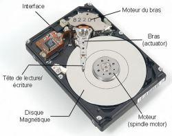 disque-dur-structure