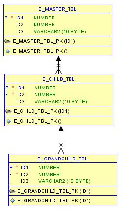 cascade_exchange_nonpartitioned
