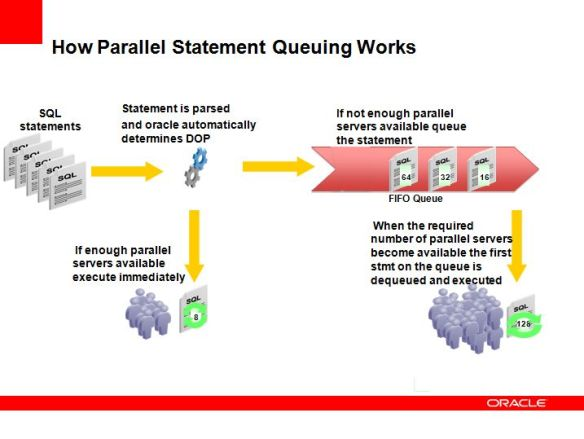 parallel_release_112_2