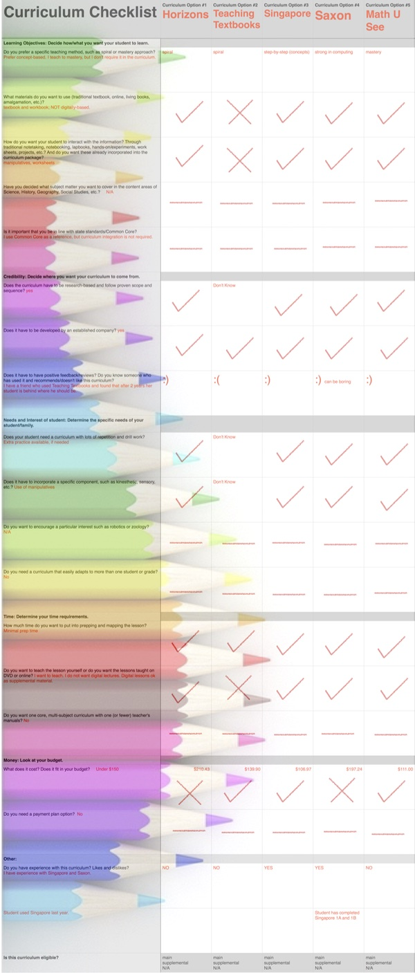 Curriculum Checklist example