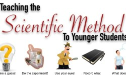 Teaching scientific method