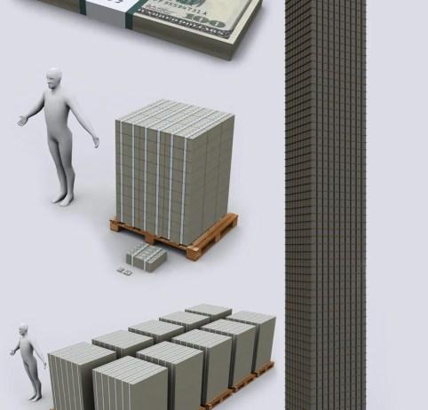 1 Million, 100 Million, 1 Billion, 1 Trillion